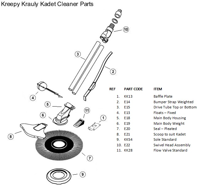 kreepy krauly ezyvac    kadet    sc750    vtx3 suction cleaner spare parts  parts and prices